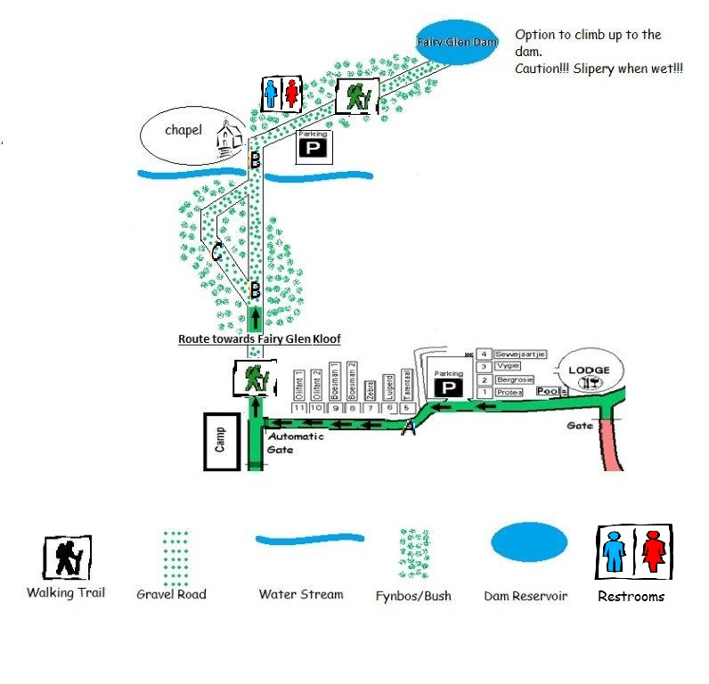 Nature walk Map